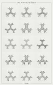 Atlas_of_topologies_poster_BIGs