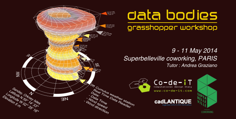 Data Bodies - Paris - 9-11 May 2014